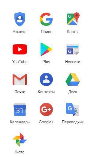 Доступные сервисы Гугл