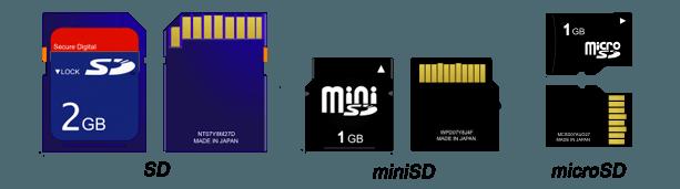 Форм факторSD карт 1