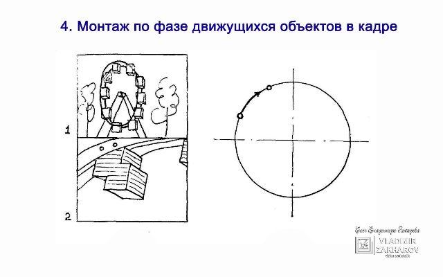 Монтаж по фазе движущегося объекта