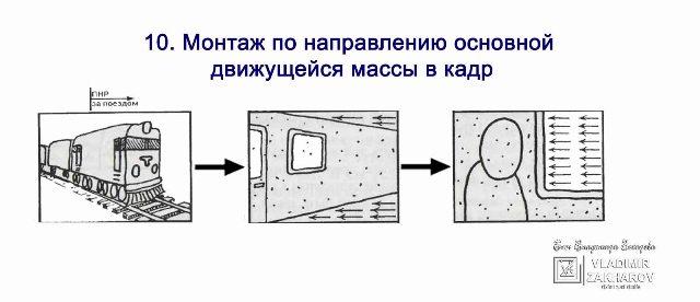Монтаж по направлению основной движущейся массы в кадр