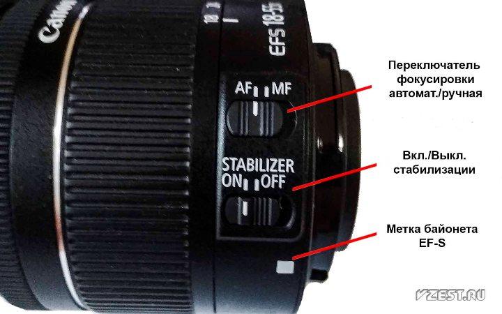 Обозначение объективов Canon 2.